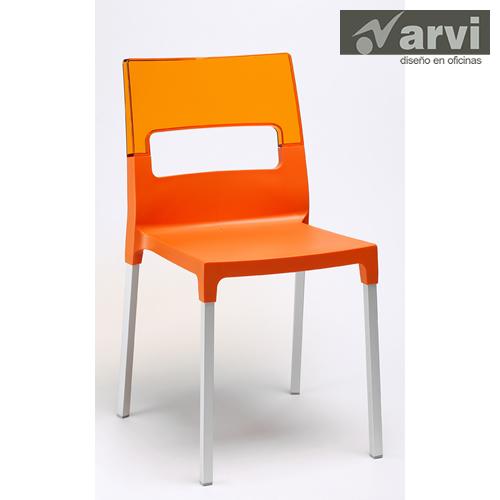 ARVI HRros